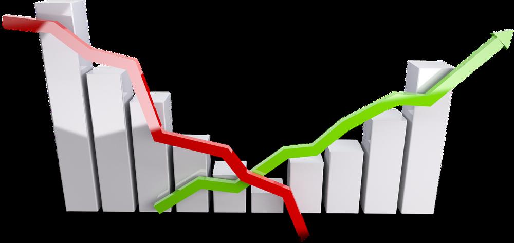 COVID-19: Interventni ukrepi za podporo gospodarstvu